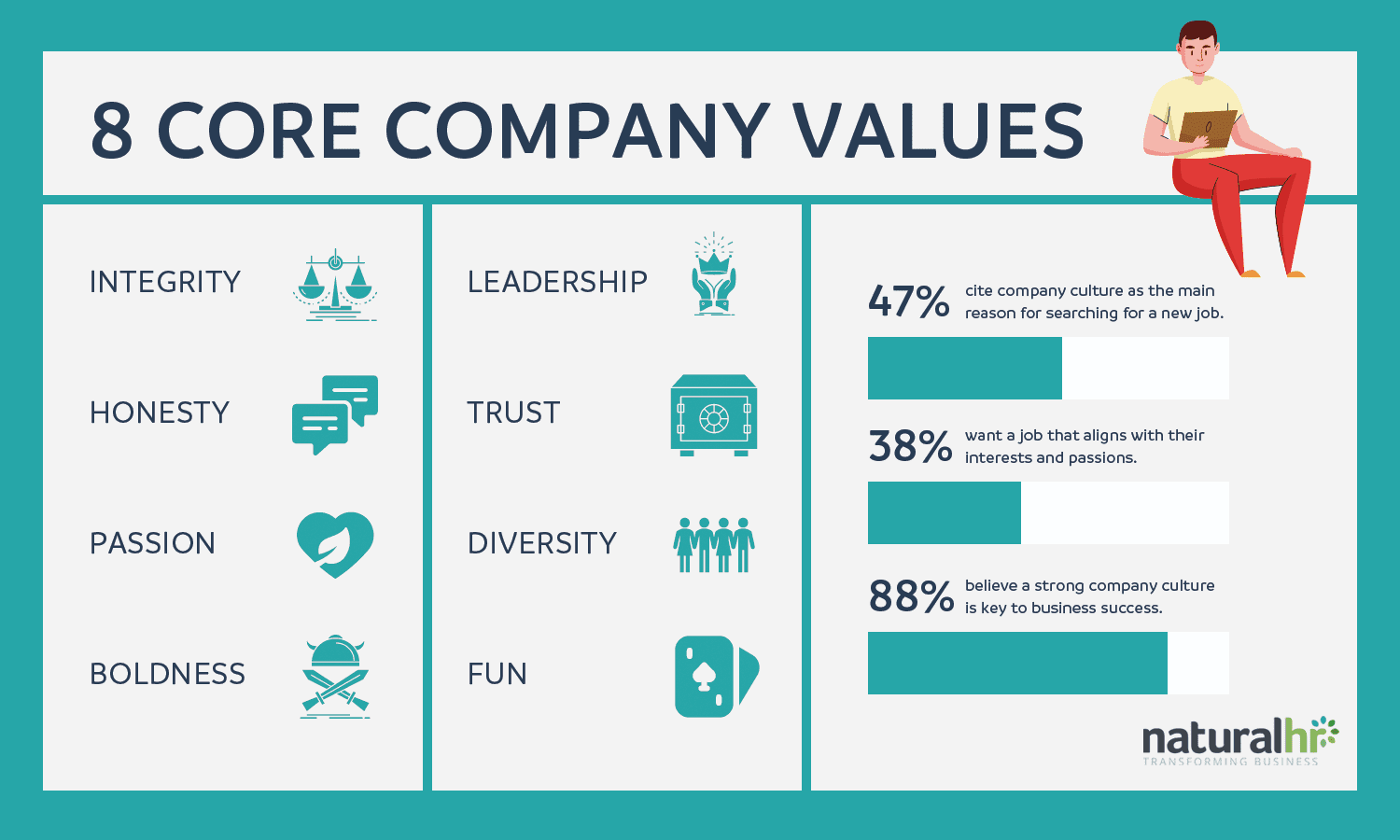 Infographic: 8 core company values
