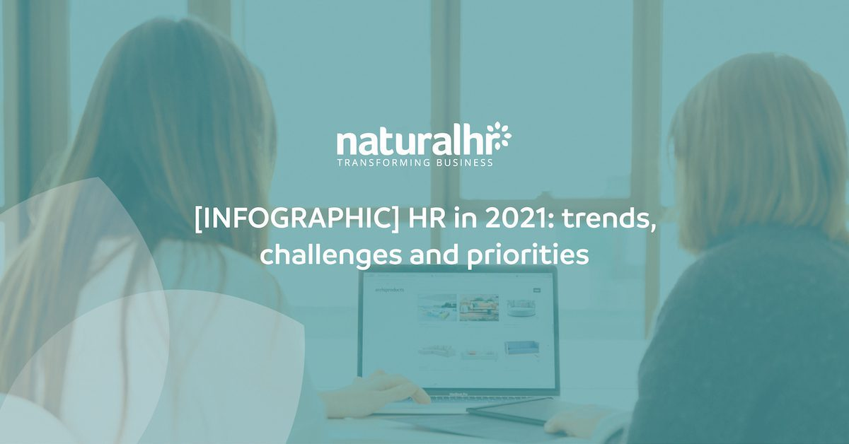 HR Trends In 2021
