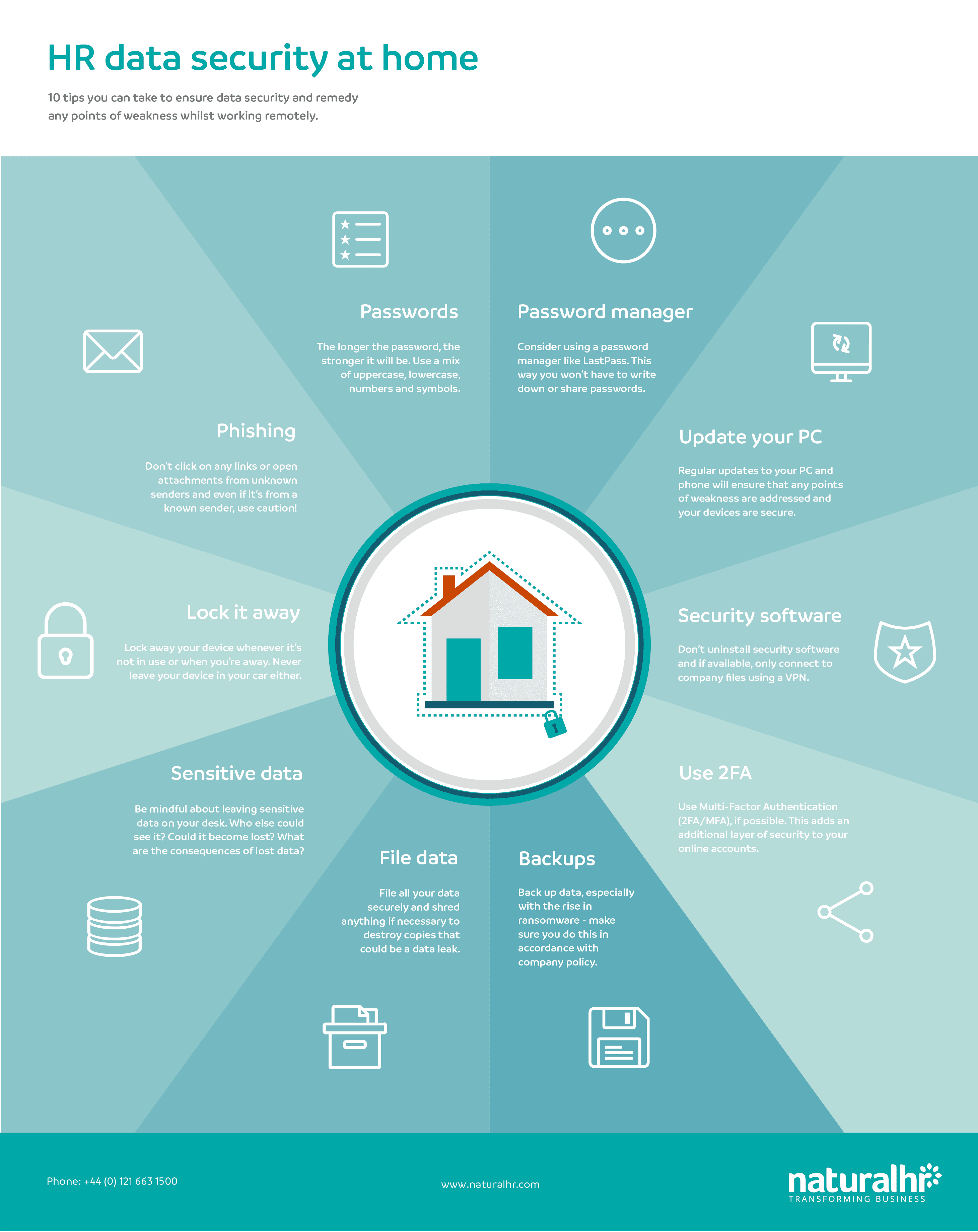 HR data security at home infographic